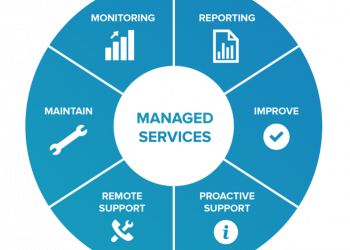 Managed IT services - Premware Services Surat, Gujarat