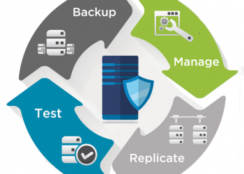 Backup and Recovery - Premware Services Surat, Gujarat