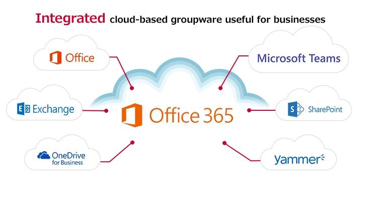 Microsoft Office 365 - Premware Services Surat