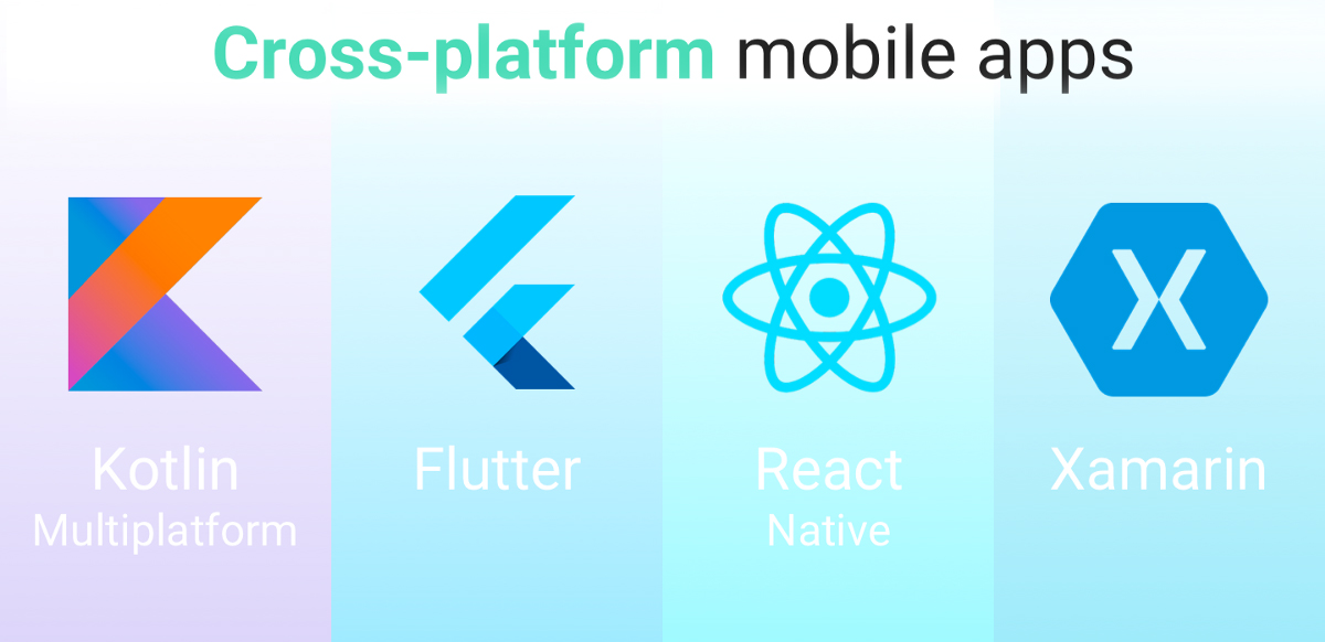 Cross-Platform Mobile App Development with Flutter