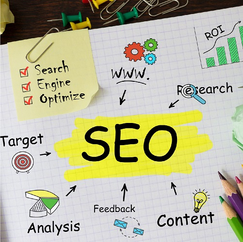 On-Page SEO Guide (2021) - On-Page SEO Factors | Premware Services