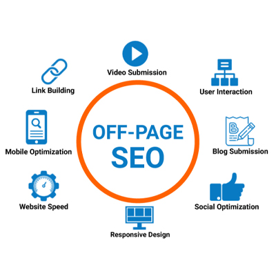 Why is Off-Page SEO Important