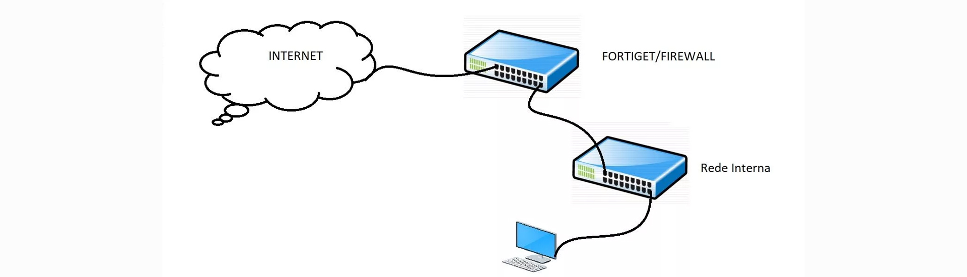 How a firewall in a computer network works
