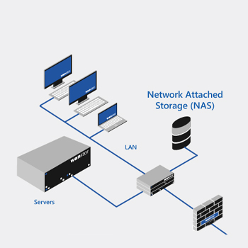 How to use the data in NAS - Network Attached Storage
