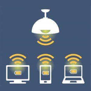 Li-Fi (Light Fidelity) - Types of Wireless Connections