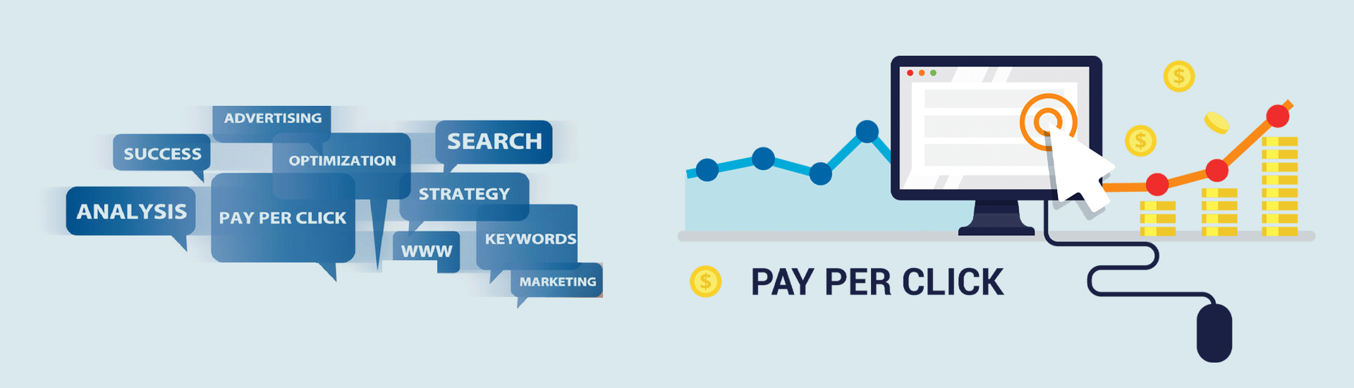 PPC Services from Pay Per Click Company